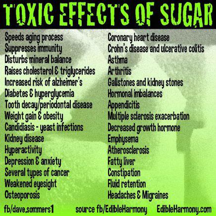 blood sugar imbalance, balance blood sugar, blood sugar